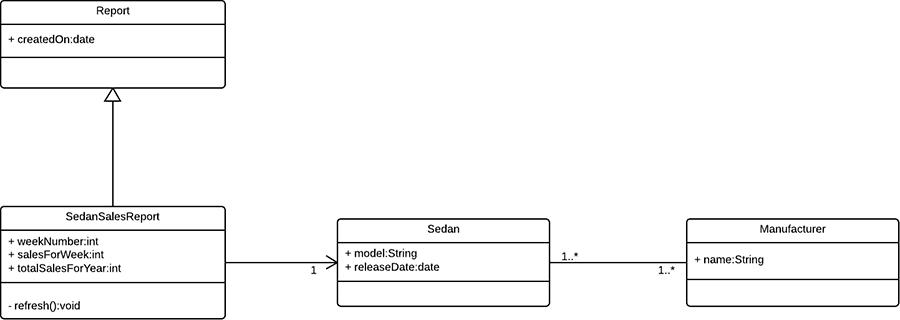 UML_class_diagram-900x320